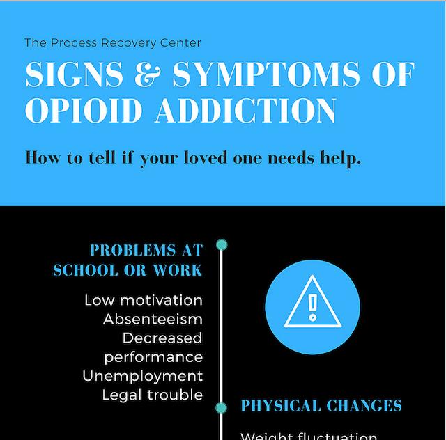 Opioid Infographic Link